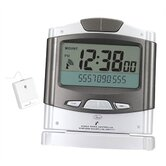 Caller ID Radio Control Clock