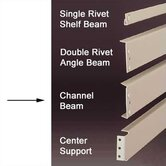 RivetRite Parts - Double Rivet Channel Beams