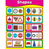 Shapes Laminated Chartlet