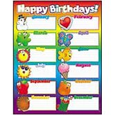 Chart Happy Birthdays 17x22 Plastic