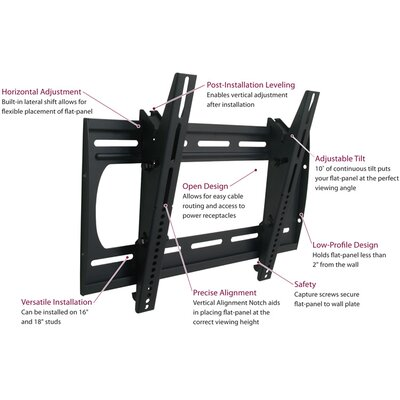 Premier Mounts Tilting Low-Profle Mount for Flat-Panels up to 42""