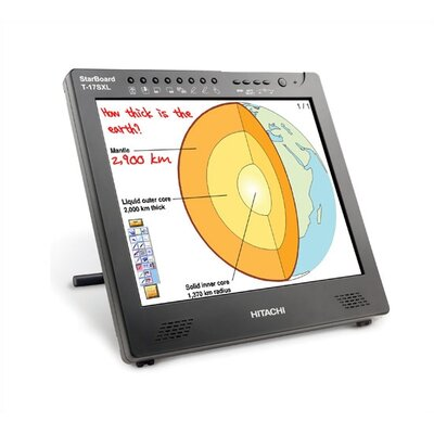 Hitachi Whiteboards Large Interactive LCD Panel System