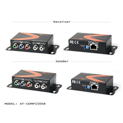 Atlona Professional Component Video with 2 Channel Mono Audio Extender