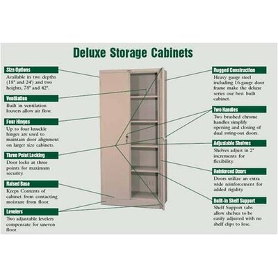 Tennsco Corp. Deluxe Storage Cabinet