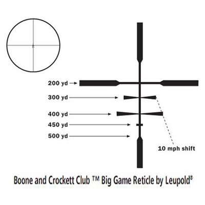 Bullet Drop Compensation Reticles Sniper S Hide Forum