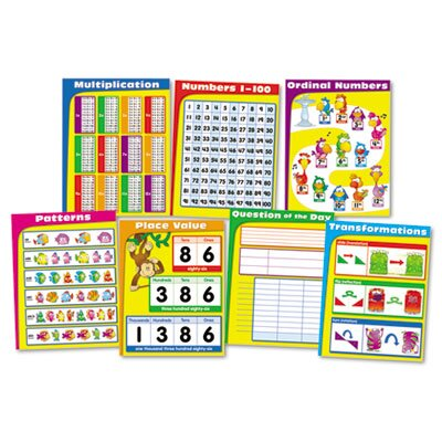 Carson-Dellosa Publishing Math Chartlet Set