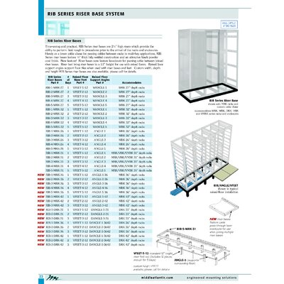 "Middle Atlantic RIB Series Raised Floor Support Angles, for DRK 31"" D racks"
