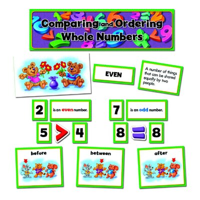 Creative Teaching Press Comparing And Ordering Whole