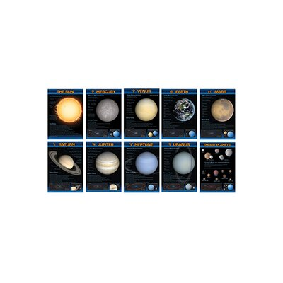 Frank Schaffer Publications/Carson Dellosa Publications Planets Bb Set