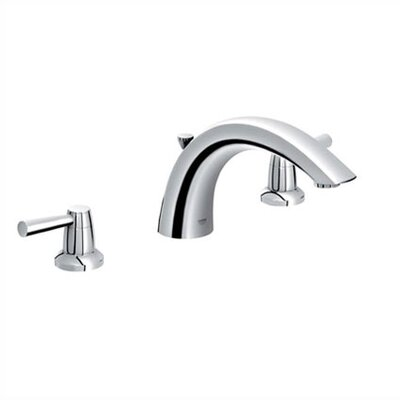 Grohe Arden Double Handle Wall Mount Roman Tub Faucet Trim