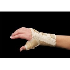 Wrist and Thumb Spica Splint